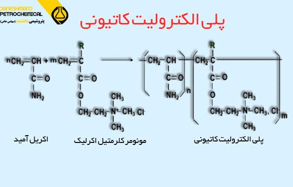 فرمول شیمیایی پلی الکترولیت کاتیونی